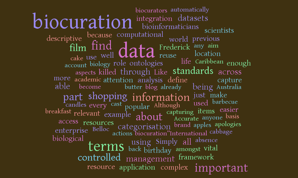 WordItOut-word-cloud-659786