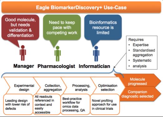 biomarker1