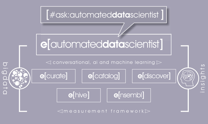 TheAutomatedDataScientist_Grey.png